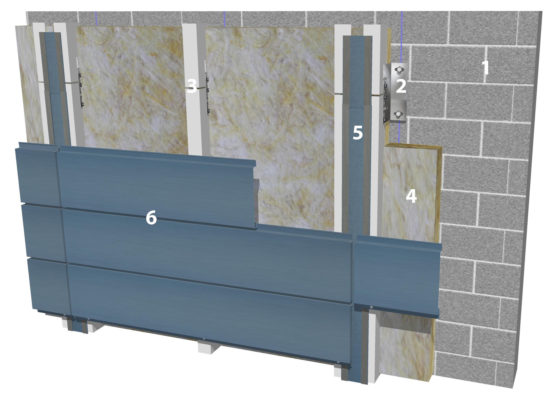 Sistemas panel de fachada